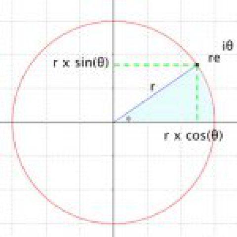New : la forme exponentielle d'un complexe